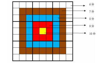 SSOJ1298靶形数独(NOIP2009)