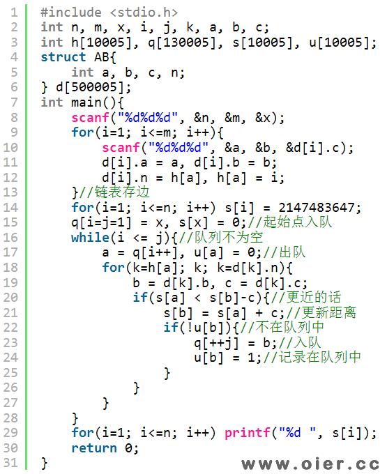 洛谷P3371【模板】单源最短路径