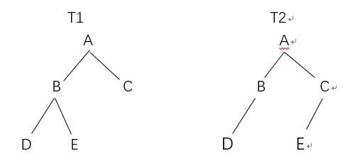 SSOJ2468对称二叉树
