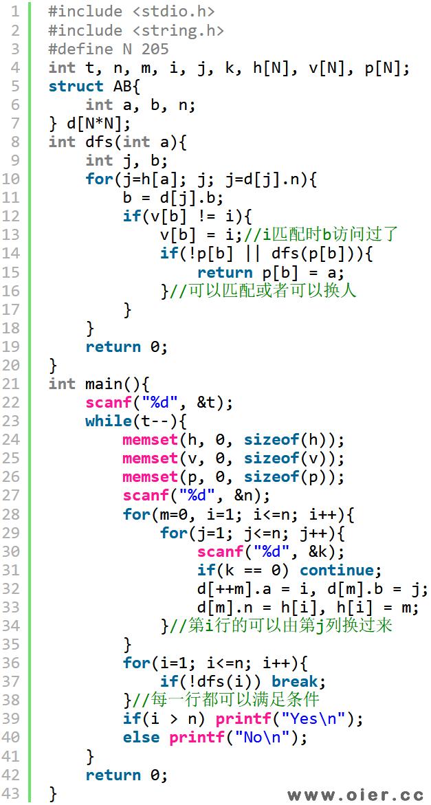 BZOJ1059[ZJOI2007]矩阵游戏