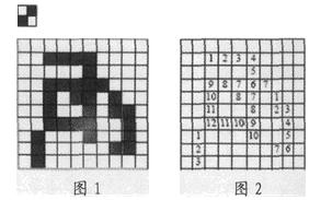 洛谷P1845影像之结构化特征[NOI导刊]
